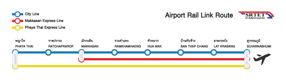38c15a134c saímos de Bangkok em um voo direto